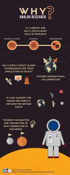 Infographic 1 (c) OeWF (Silvia Gimenez)