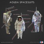 Infografik über die Aoua Raumanzugssimulatoren
