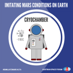 Infographic about cryochamber test