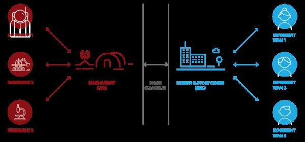 AMADEE-18 Kommunikationsinfografik