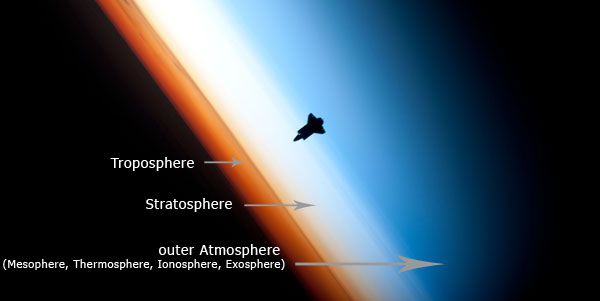 explanation of our atmosphere with a photo taken from the ISS