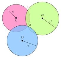 Grafik für Trilateration in der Ebene