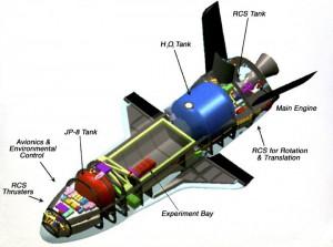 Schema X-37B