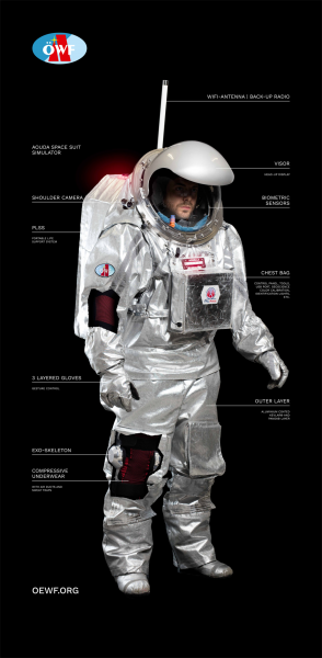 "The Aouda spacesuit simulator: a 45kg ""spaceship to wear""."