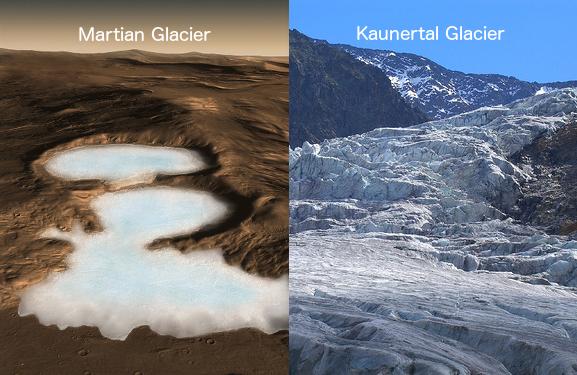 Links: Mars-Gletscher, visualisiert von der NASA, Rechts: Kaunertaler Gletscher