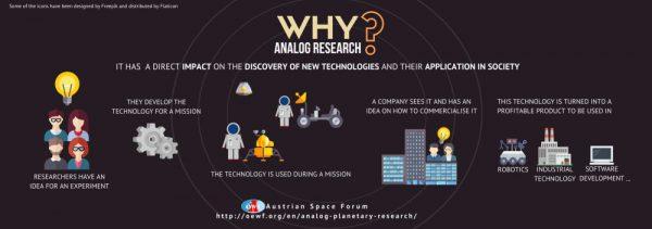 Infographic 6 (c) OeWF (Silvia Gimenez)