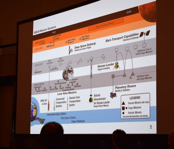 Global Exploration Roadmap
