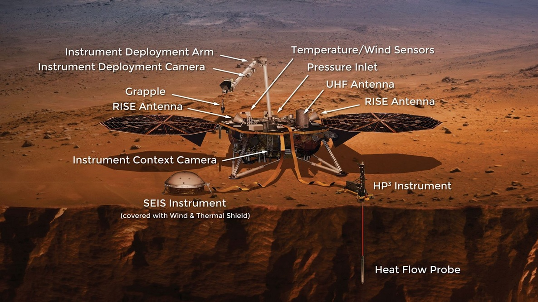 Mars InSight – Eine Mission blickt in das Innere des Mars