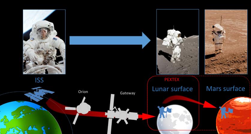 ÖWF sucht gemeinsam mit Partnern im Auftrag der ESA neue Materialien für Mondmissionen